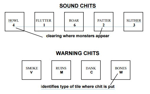 Sound and Warning Chits
